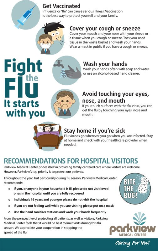Flu Graphic 2014
